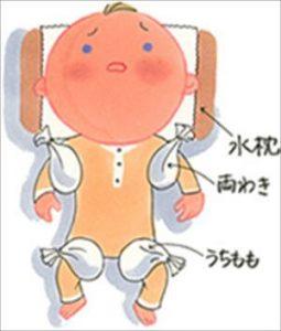 子供の熱の理由