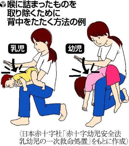 喉つまり対処